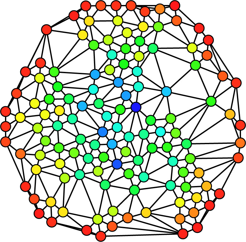 Data visualization consisting of interconnected circles.