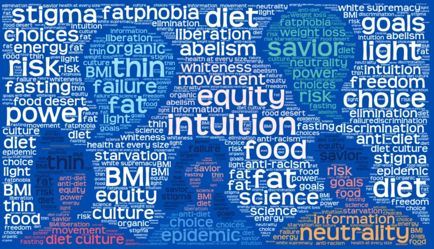 A word cloud about diet and discourse